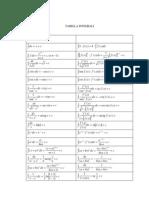 tabella integrali