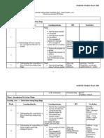 Penyelarasan RPT Sains T6 15uihlo