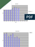 IPM Sec Format