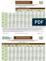 SFPA NEW DESIGN VALUES SPAN TABLES FOR SOUTHERN PINE.pdf