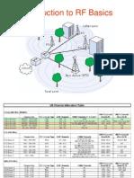 Introduction to RF Basics