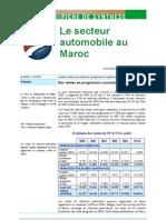 Secteur Automobile Maroc