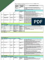 N313 FA 12 Course Schedule