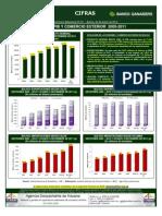 CIFRAS 93 PIB Comercio Exterior Bolivia