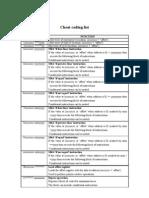Cheat Coding List Eng