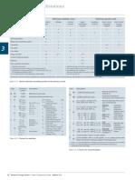 Siemens Power Engineering Guide 7E 96