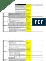 CANDO Pillar Audit Check Sheet