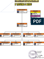 Struktur Organisasi TU SMP Negeri 3 Kedu