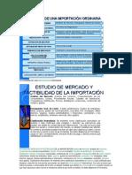 FLUJOGRAMA DE IMPORTACIONES