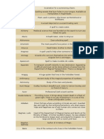 Harry Potter Terminology