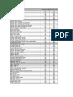 Tabela para calculos nutricionais