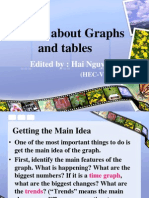 Unit 2 Writing About Graphs and Tables