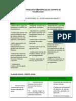 Principales Problemas Ambientales de Huamachuco