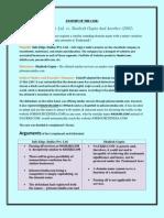 119_Info Edge (India) Pvt. Ltd. vs. Shailesh Gupta and Another (2002)