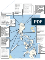 Different Revolts in the Philippines