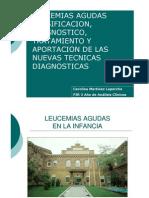 Leucemias Agudas II