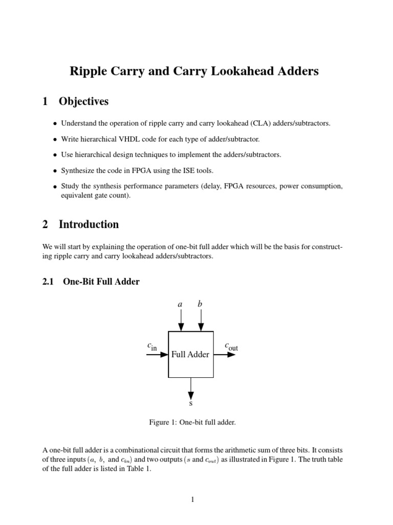 Adders Vhdl Arithmetic Adder Subtractor Diagram