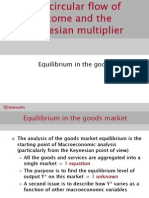 Keynesian Multiplier