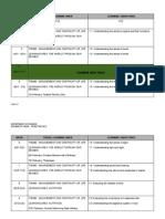 01 Scheme of Work Form Two