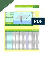Formula Rio Column As