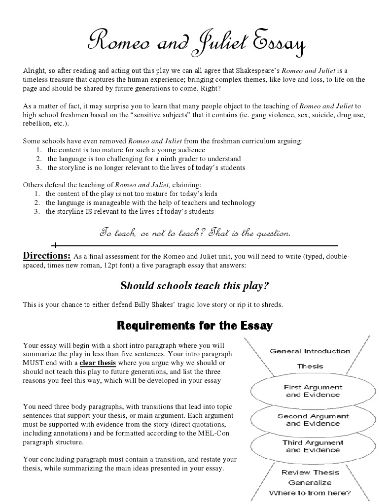 Synthesis Essay  Persuasive Essays Examples For High School also What Is A Thesis Of An Essay Romeo And Juliet Essay  Romeo And Juliet  Essays Essays Topics In English