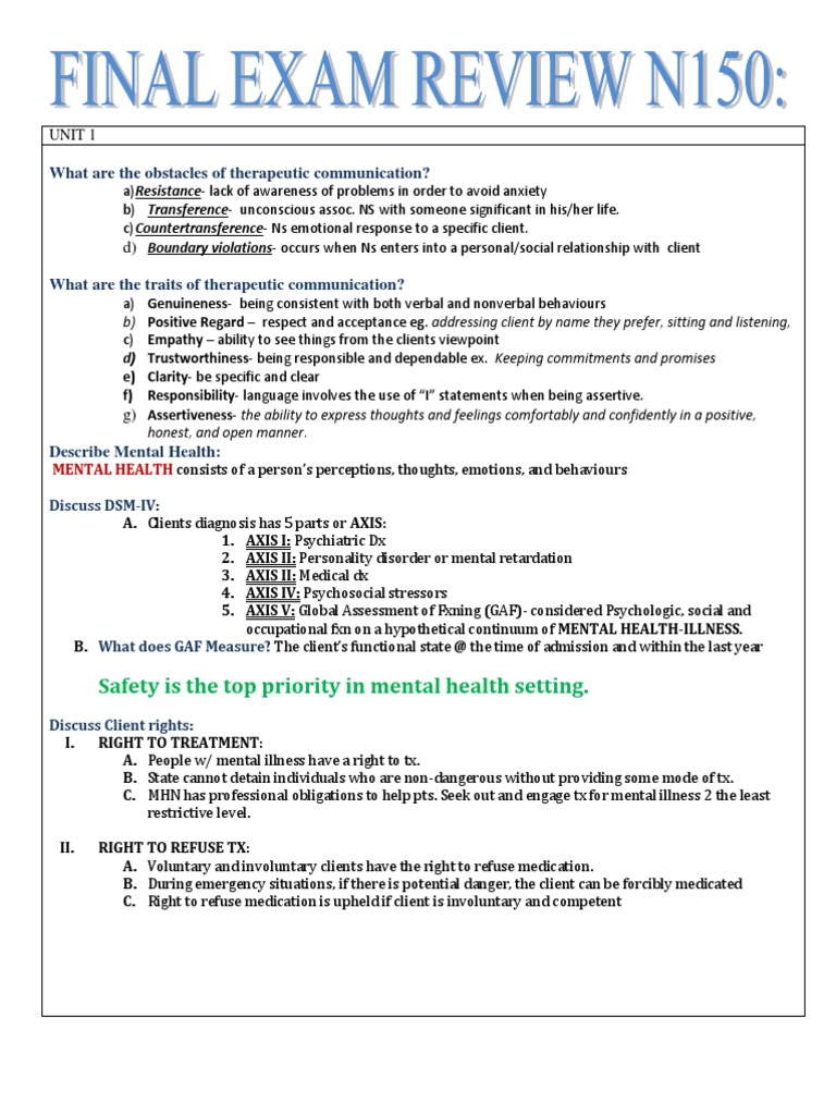 community health nursing final exam study See the times the nln exams are offered at umass boston's college of nursing and health what is an nln examination the national league for nursing study.