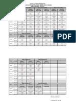 Jadwal Final Test Kelas 4 dan 2 Tahun 2013