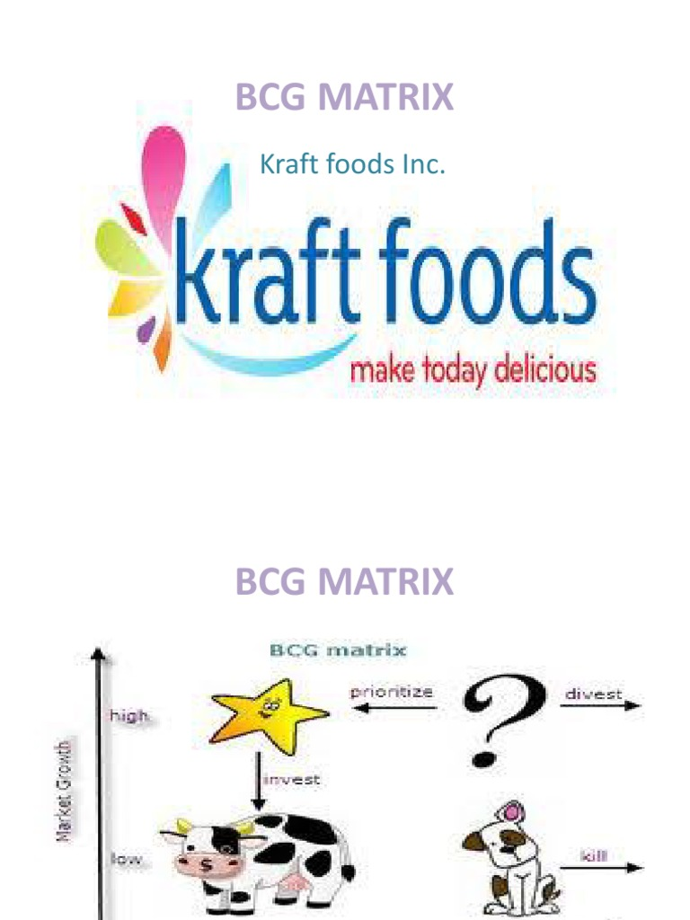 Kraft Foods Market Position