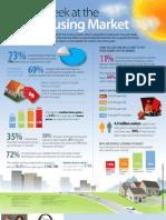 2013 Housing Market Sneak Peek