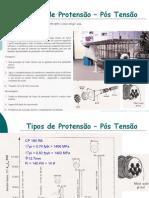 3- TIPOS DE PROTENSÃO