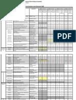306_Offre de Formation DOC LMD