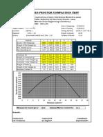 Proctor Test i 28-08-12