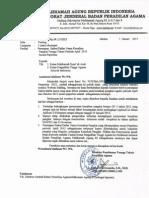 0034 (Penetapan Satker KP Tenaga Teknis April 2013)