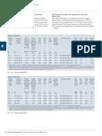Siemens Power Engineering Guide 7E 230