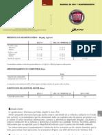 Manual Fiat Punto