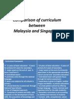 Comparison of Curriculum