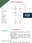 indicadores, indices, ratio financieros