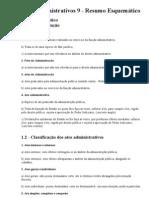Resumo Atos Administrativos