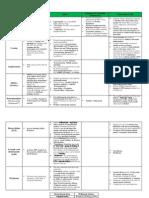Pharm Chart Substance Abuse1
