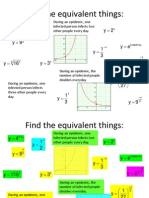 Equivalent Exponential Things