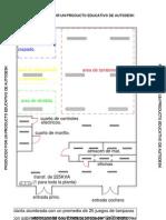 layout de distribucion de planta