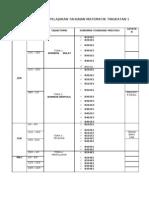 Rancangan Pelajaran Tahunan Matematik Tingkatan 1 2013