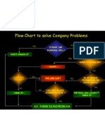 Flow_Chart_To_Solve_Company_Problems