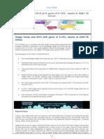 Eurekahedge Index Flash - January 2013