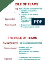 Role of Teams