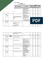 RPT kimia form 5 2013