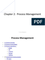 Operating system Process Management