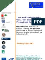 The Global Market for Olive Oil