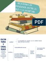 Relac de Indep Escritura y Oralidad