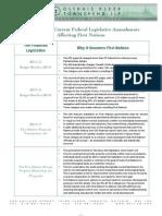 Summary of FN Concerns Re Legislative Changes Jan 2013 - Final